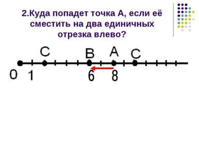 2.Куда попадет точка А, если её сместить на два единичных отрезка влево?