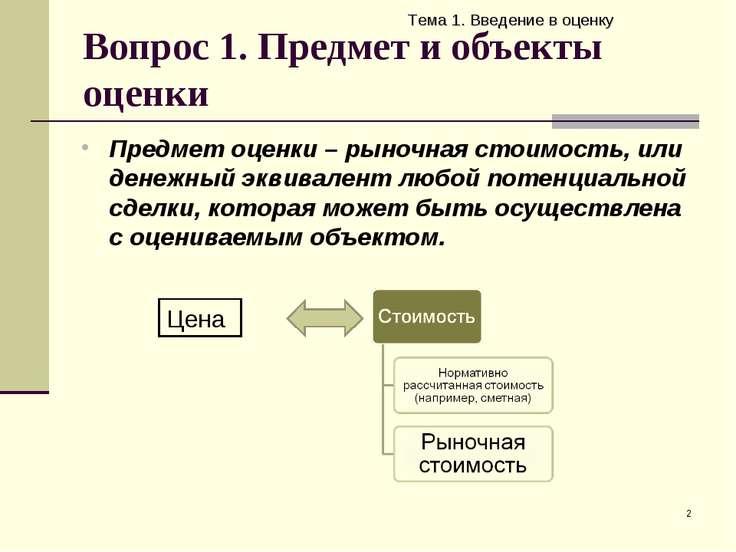 Вопрос 1. Предмет и объекты оценки Предмет оценки – рыночная стоимость, или д...
