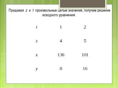Придавая z и t произвольные целые значения, получим решение исходного уравнен...