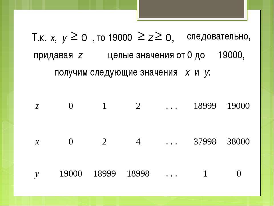 Т.к. х, у 0 , то 19000 z 0, следовательно, придавая z целые значения от 0 до ...