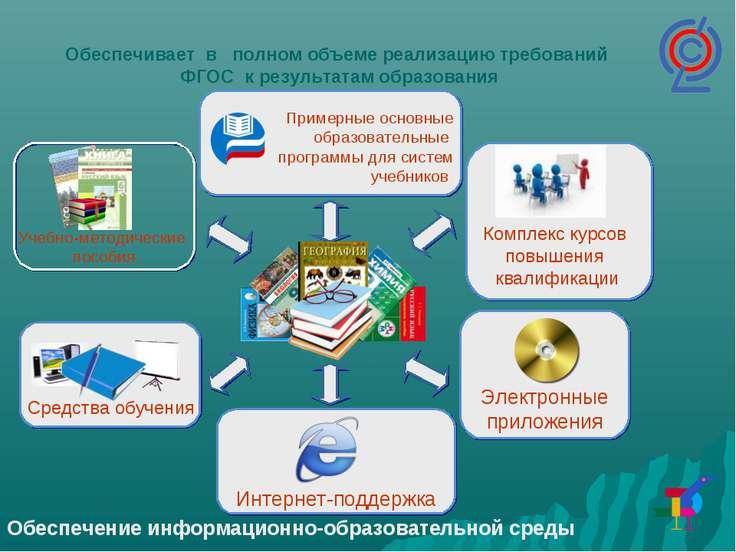 Обеспечивает в полном объеме реализацию требований ФГОС к результатам образов...