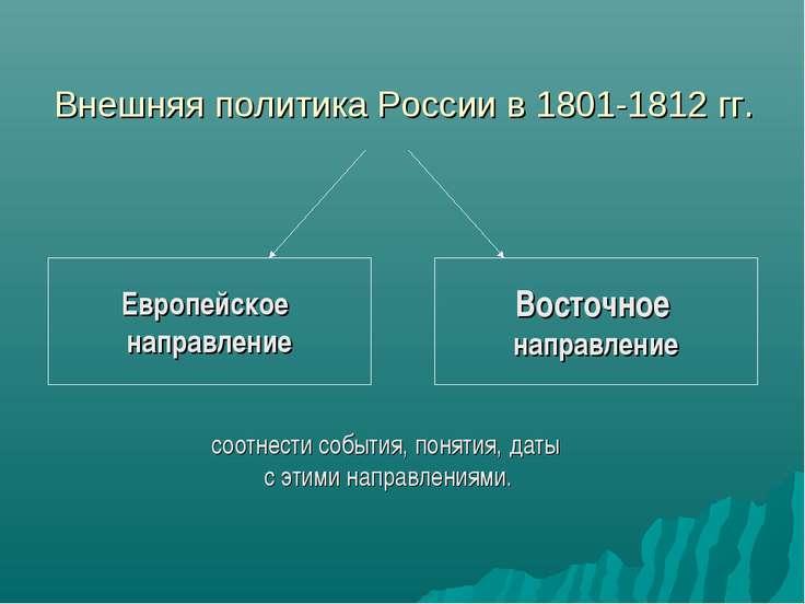 Внешняя политика России в 1801-1812 гг. Европейское направление Восточное нап...