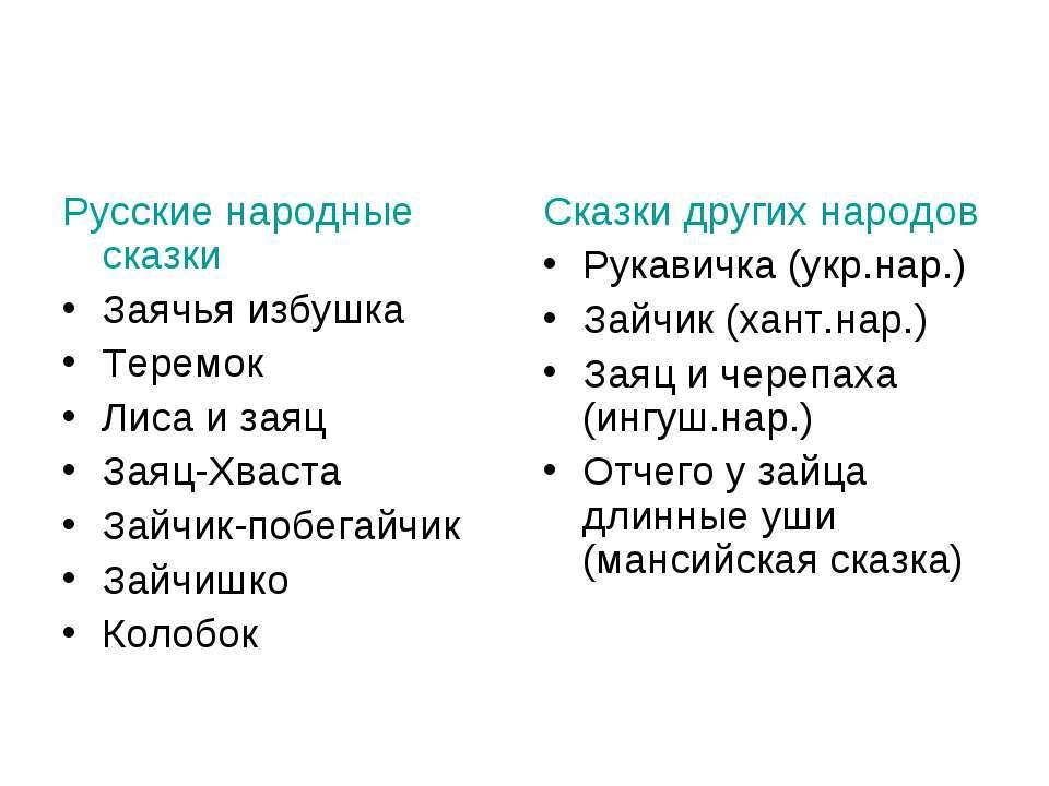 Русские народные сказки Заячья избушка Теремок Лиса и заяц Заяц-Хваста Зайчик...
