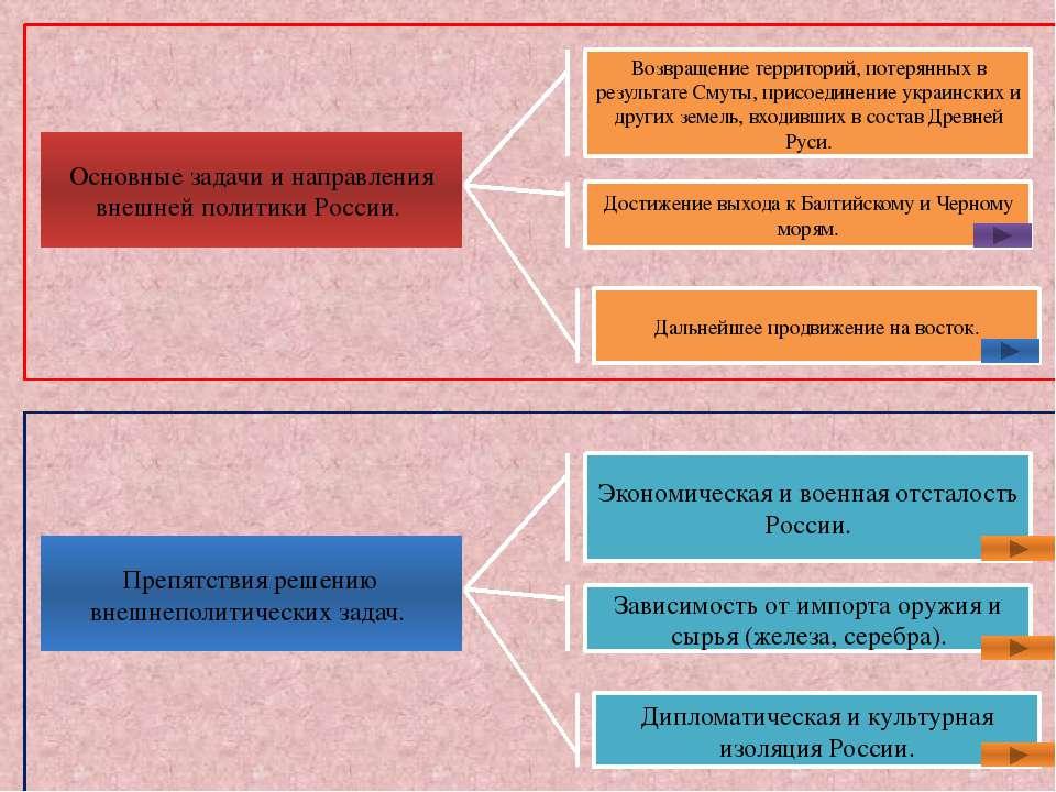 Украинская Рада в Переяславле в январе 1654 г. приняла решение о присоединени...
