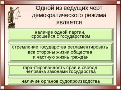 Одной из ведущих черт демократического режима является наличие органов судопр...