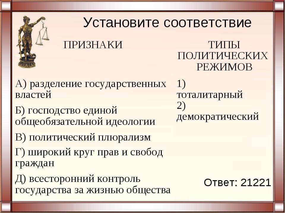 Установите соответствие Ответ: 21221 ПРИЗНАКИ ТИПЫ ПОЛИТИЧЕСКИХ РЕЖИМОВ А) ра...