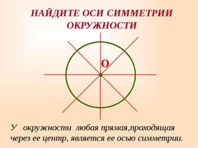 У окружности любая прямая,проходящая через ее центр, является ее осью симметр...