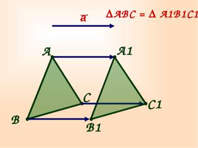 А1 C1 B1 ∆АВC = ∆ А1В1C1 А B C а