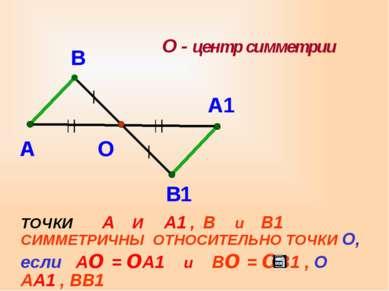О - центр симметрии А В О В1 А1 ТОЧКИ А И А1 , В и В1 СИММЕТРИЧНЫ ОТНОСИТЕЛЬН...