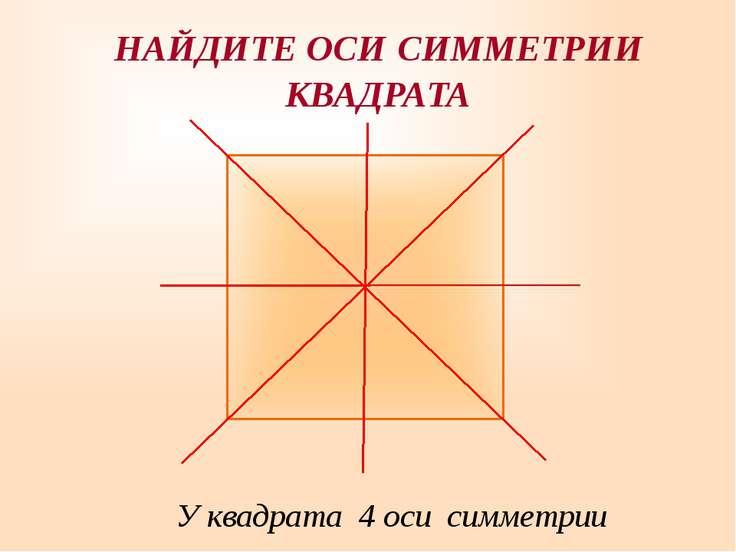 У квадрата 4 оси симметрии НАЙДИТЕ ОСИ СИММЕТРИИ КВАДРАТА
