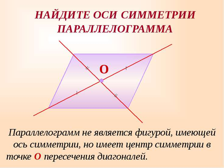 Параллелограмм не является фигурой, имеющей ось симметрии, но имеет центр сим...