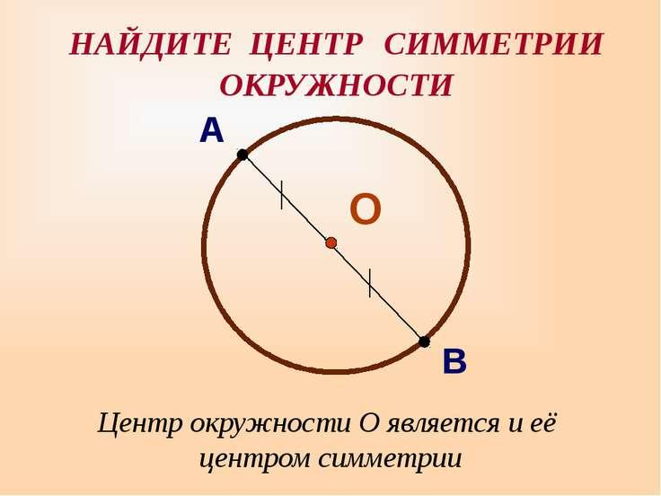 Центр окружности О является и её центром симметрии НАЙДИТЕ ЦЕНТР СИММЕТРИИ ОК...