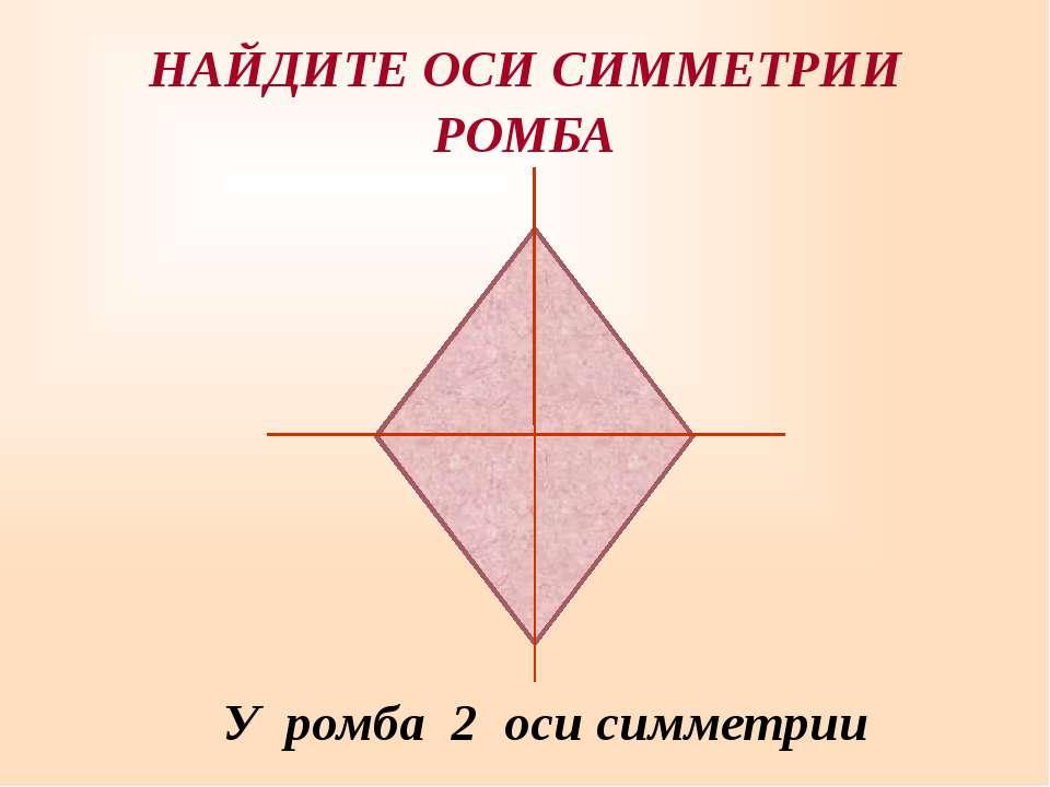 У ромба 2 оси симметрии НАЙДИТЕ ОСИ СИММЕТРИИ РОМБА