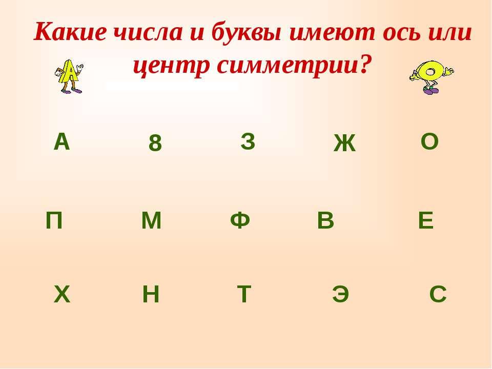 Какие числа и буквы имеют ось или центр симметрии? Н Е Т С Х М А В Э О З 8 Ф Ж П