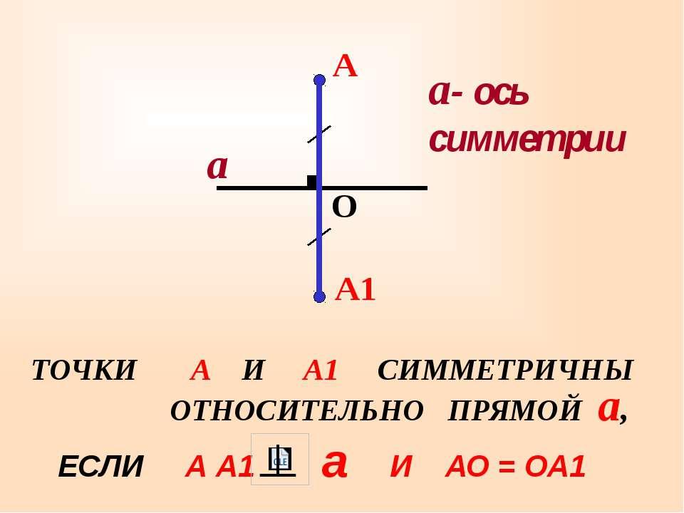 а А А1 а- ось симметрии О ТОЧКИ А И А1 СИММЕТРИЧНЫ ОТНОСИТЕЛЬНО ПРЯМОЙ а, ЕСЛ...