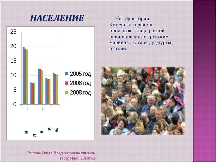 На территории Куменского района проживают лица разной национальности: русские...