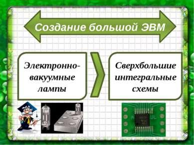 Создание большой ЭВМ Электронно-вакуумные лампы Сверхбольшие интегральные схемы