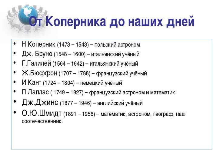 От Коперника до наших дней Н.Коперник (1473 – 1543) – польский астроном Дж. Б...