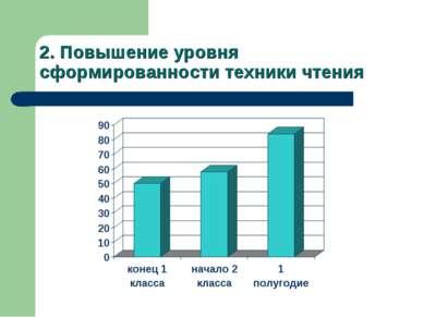 2. Повышение уровня сформированности техники чтения