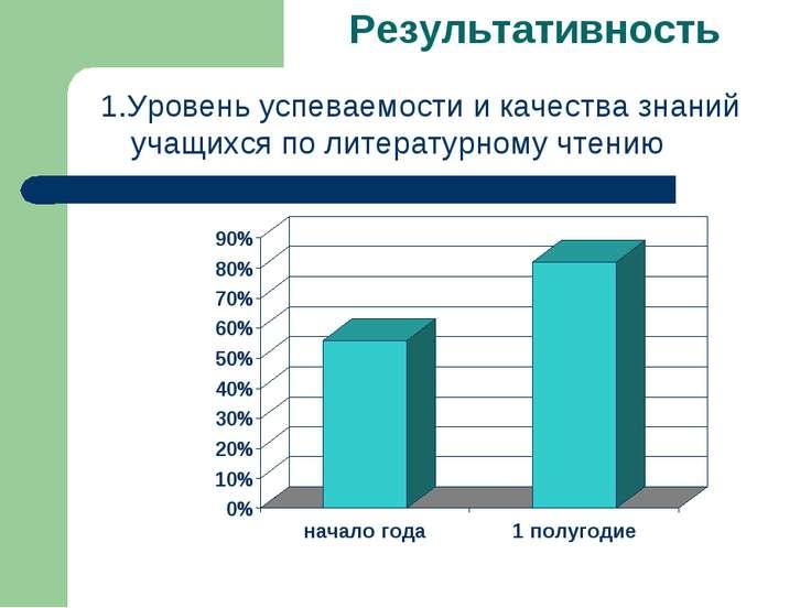 Результативность 1.Уровень успеваемости и качества знаний учащихся по литерат...