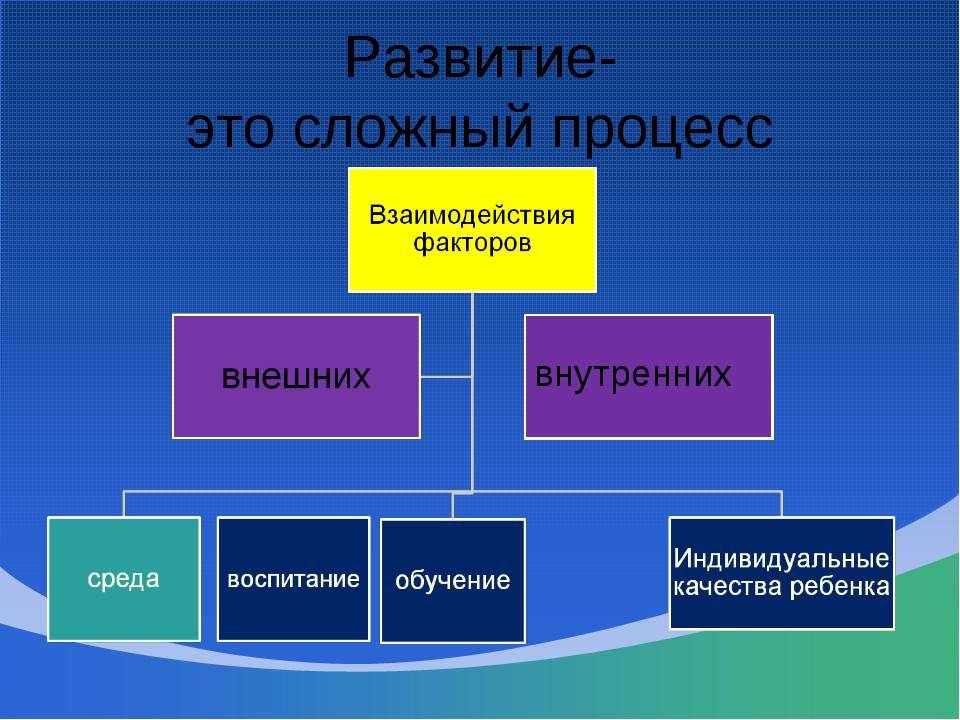 Развитие- это сложный процесс