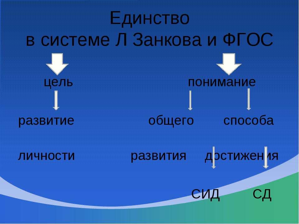 Единство в системе Л Занкова и ФГОС цель понимание развитие общего способа ли...