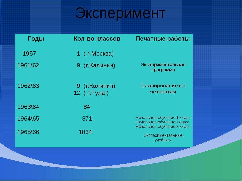Эксперимент Годы Кол-во классов Печатные работы 1957 1 ( г.Москва) 1961\62 9 ...