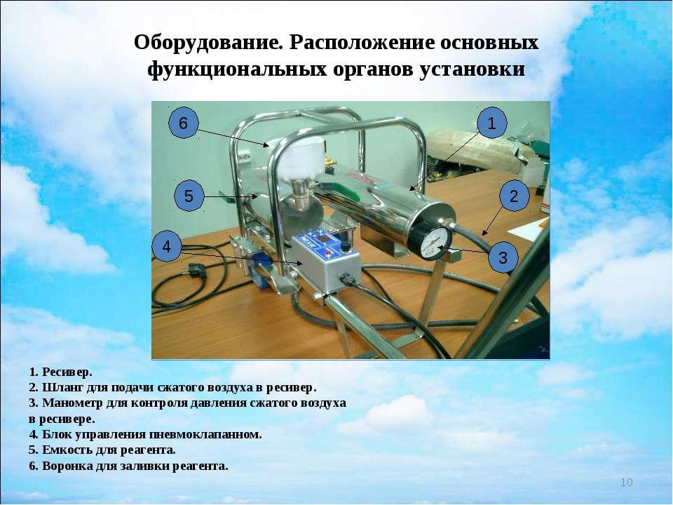 * Оборудование. Расположение основных функциональных органов установки 1 6 5 ...