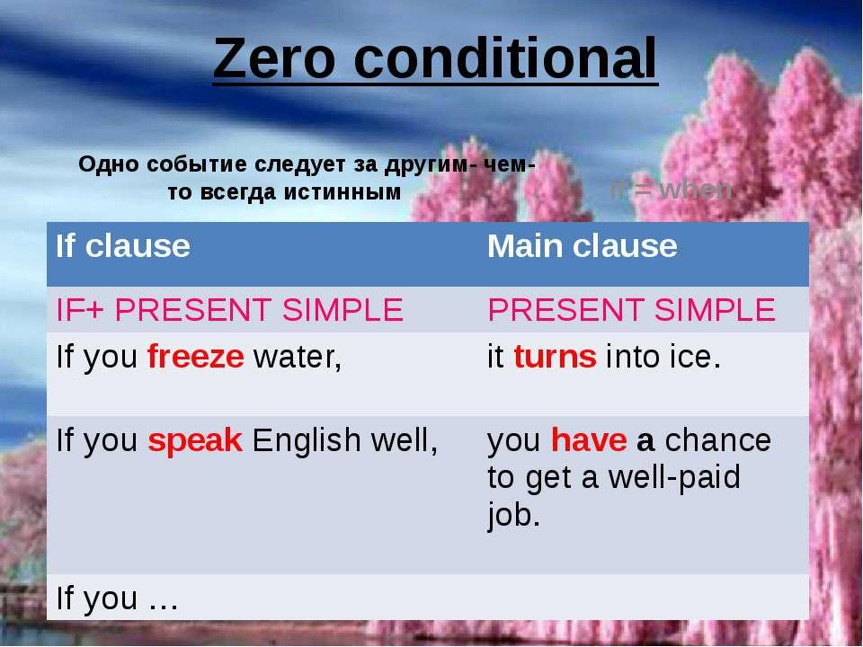 Zero conditional Одно событие следует за другим- чем-то всегда истинным if = ...