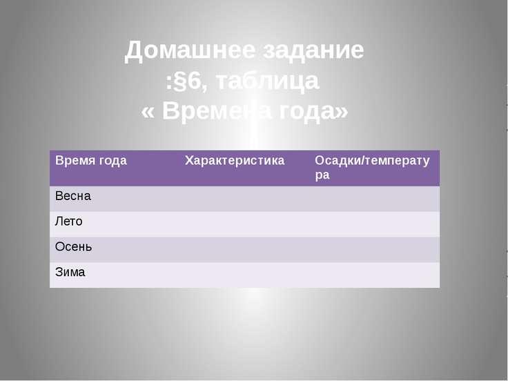 Домашнее задание :§6, таблица « Времена года» Время года Характеристика Осадк...