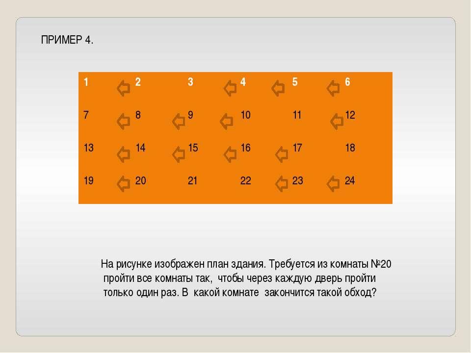 ПРИМЕР 4. На рисунке изображен план здания. Требуется из комнаты №20 пройти в...