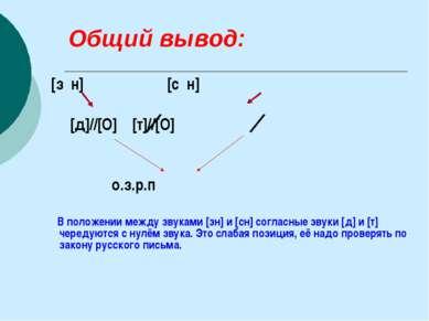 Общий вывод: [з н] [с н] [д]//[О] [т]//[О] о.з.р.п В положении между звуками ...