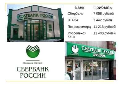 Банк Прибыль Сбербанк 7 058 рублей ВТБ24 7 442 рубля Петрокоммерц 11 218 рубл...