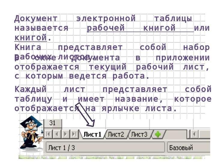 Документ электронной таблицы называется рабочей книгой или книгой. Книга пред...