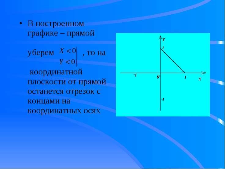 В построенном графике – прямой уберем , то на координатной плоскости от прямо...