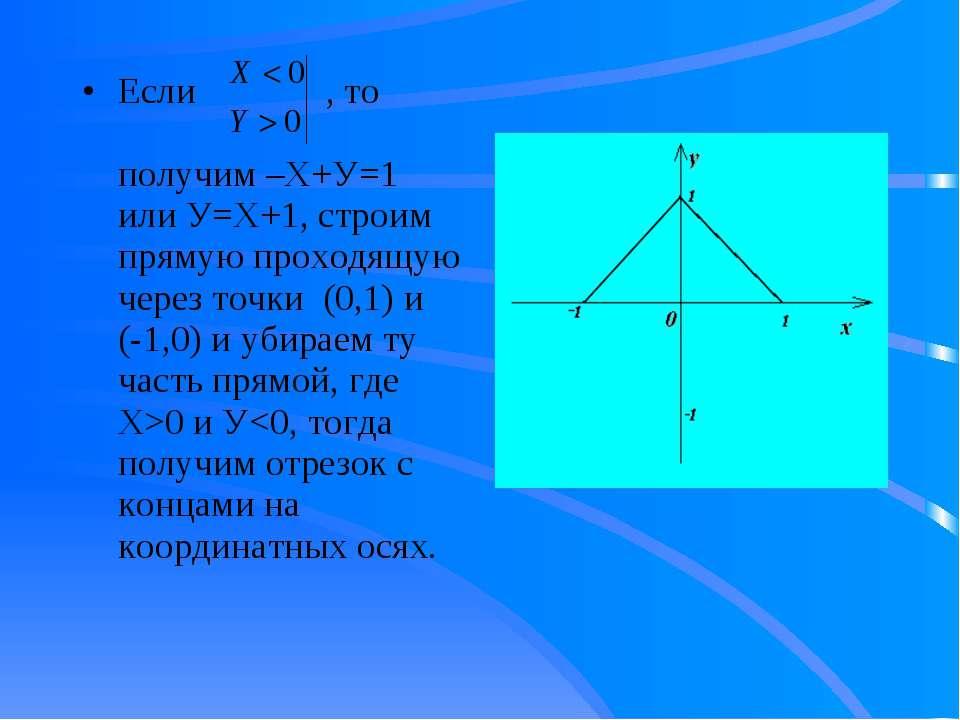 Если , то получим –Х+У=1 или У=Х+1, строим прямую проходящую через точки (0,1...