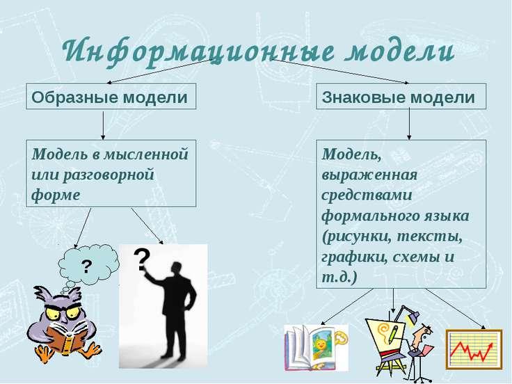 Информационные модели Образные модели Знаковые модели Модель в мысленной или ...