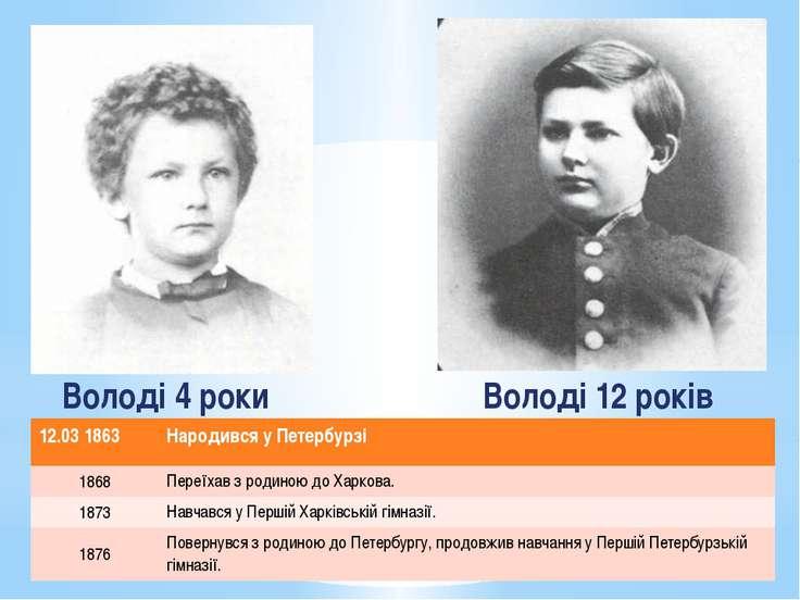 Володі 4 роки Володі 12 років 12.031863 Народився уПетербурзi 1868 Переїхав з...