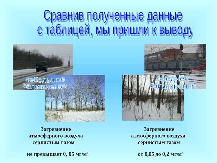 Загрязнение Загрязнение атмосферного воздуха атмосферного воздуха сернистым г...