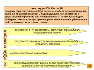 Конституция РФ. Статья 28 Каждому гарантируется свобода совести, свобода веро...