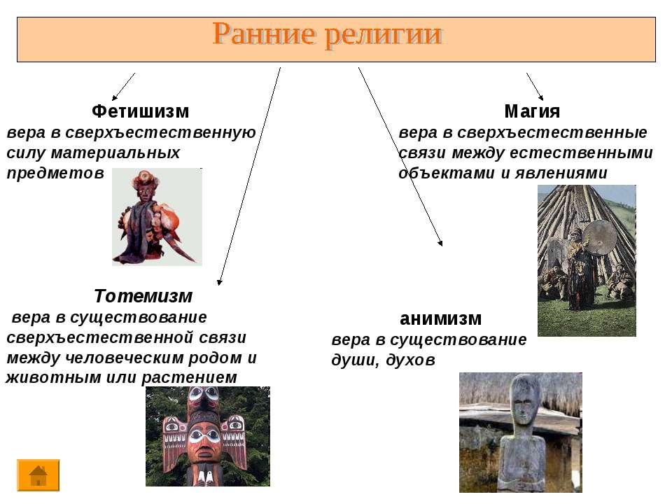 Фетишизм вера в сверхъестественную силу материальных предметов Магия вера в с...