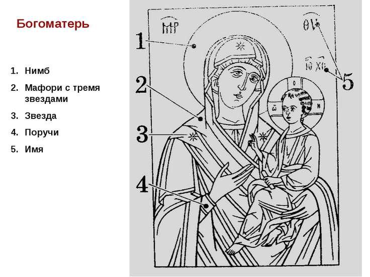 Богоматерь Нимб Мафори с тремя звездами Звезда Поручи Имя