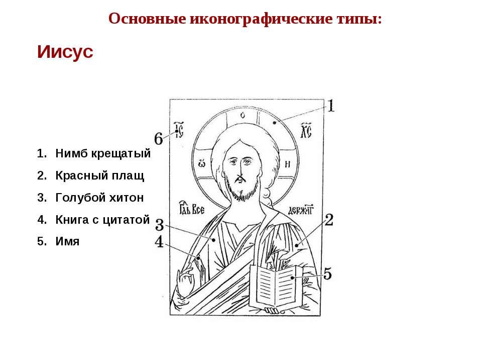 Основные иконографические типы: Иисус Нимб крещатый Красный плащ Голубой хито...