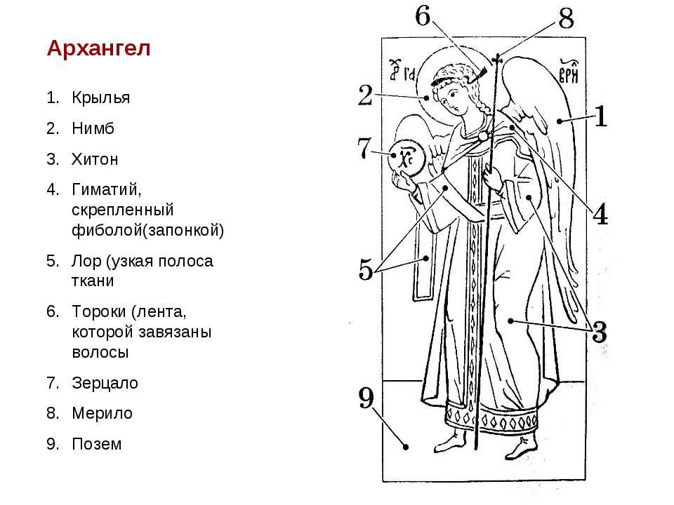 Архангел Крылья Нимб Хитон Гиматий, скрепленный фиболой(запонкой) Лор (узкая ...