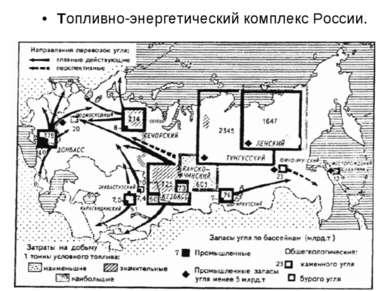Топливно-энергетический комплекс России.