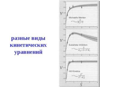 разные виды кинетических уравнений