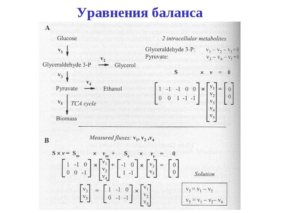 Уравнения баланса