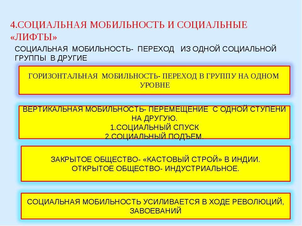 4.СОЦИАЛЬНАЯ МОБИЛЬНОСТЬ И СОЦИАЛЬНЫЕ «ЛИФТЫ» СОЦИАЛЬНАЯ МОБИЛЬНОСТЬ- ПЕРЕХОД...