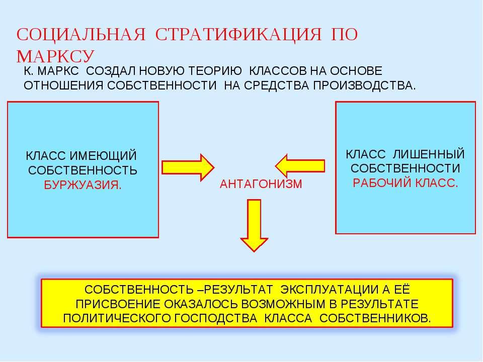 sociolgy thesis