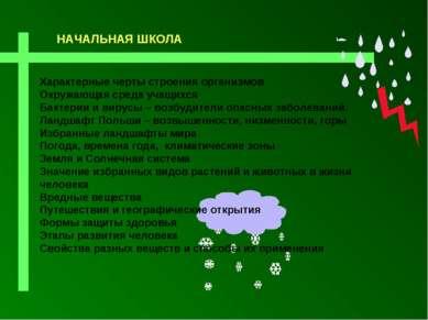 НАЧАЛЬНАЯ ШКОЛА Характерные черты строения организмов Окружающая среда учащих...